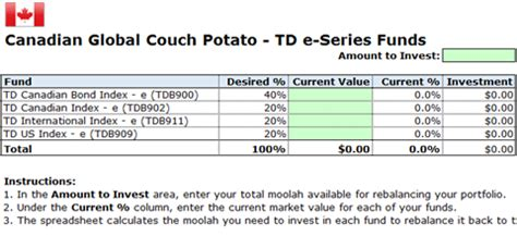 couch potato fund rebalance your couch potato portfolio with these free