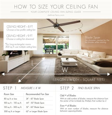 ceiling fan size chart ceiling fan selection mounting guide