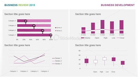 Business Development Goal Achievement Dashboard Slidemodel Business Development Ppt Templates