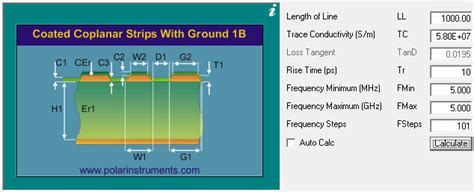 capacitor loss calculator calculating capacitor losses 28 images calculating power loss in switching mosfets ee times