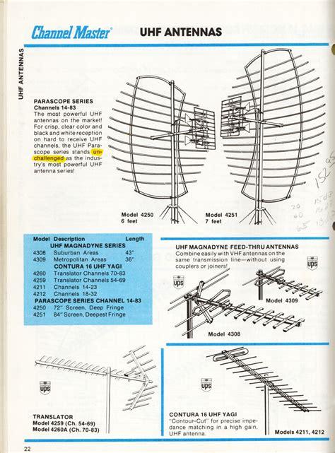 channel master rotor wiring diagram efcaviation