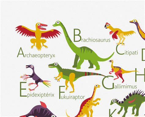 printable dinosaur poster english dinosaurs alphabet poster pukaca