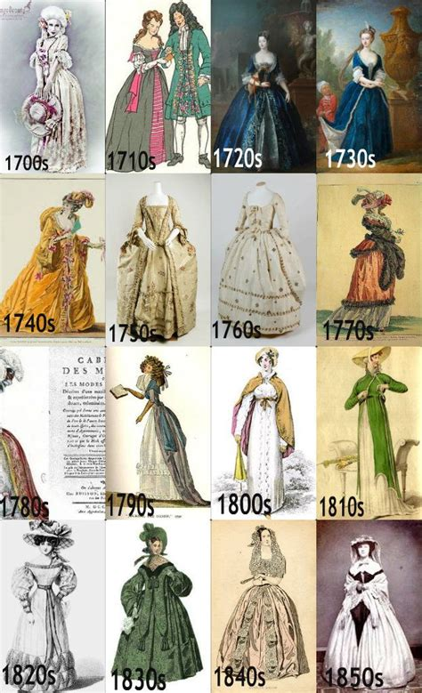 fashion a history from 1700s to mid 1800s costume mania 1700 through 1800 style history and 1940s