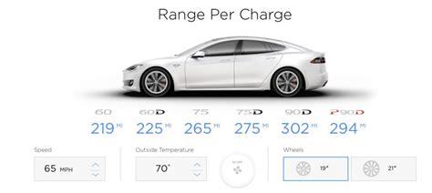 Tesla Environmental Impact Tesla Model X 20 Vs 22 Wheel Range Impact Bigger Isn T