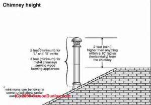 gas fireplace flue requirements auto forward to correct web page at inspectapedia
