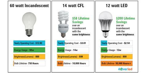 how much energy do led lights save led lighting vs incandescent lighting ideas