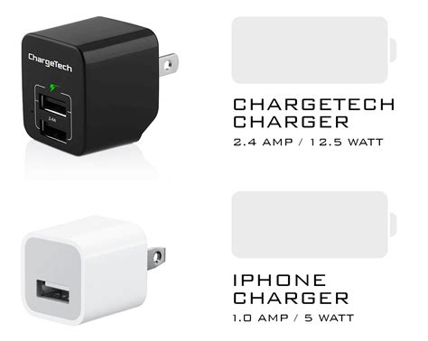 apple fast charging charge your phone twice as fast chargetech indiegogo