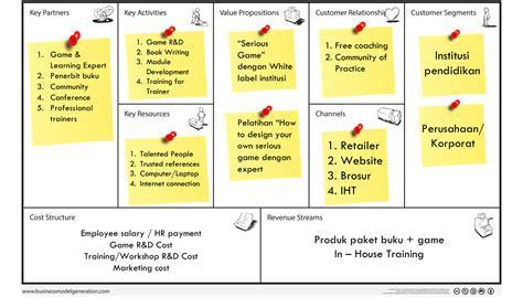 Buku Terbaru Business Model Generation panduan lengkap menyusun rencana bisnis menggunakan