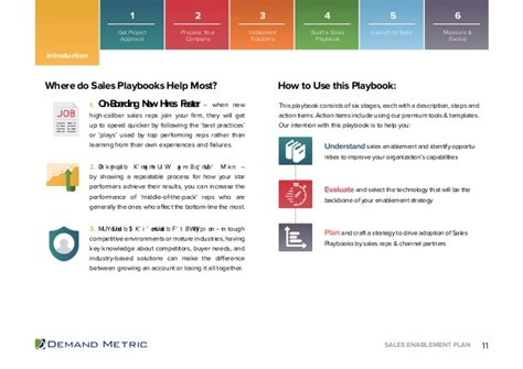 Sales Enablement Plan Playbook Sales Enablement Plan Template