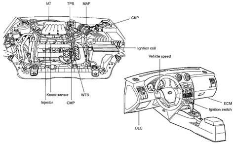 automotive air conditioning repair 1999 hyundai elantra transmission control 1999 hyundai tiburon engine diagram 1999 get free image about wiring diagram