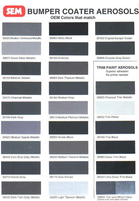 sem color coat chart 28 images sem vinyl coat color chart grosir baju surabaya ford