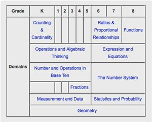 what is a diagram in math 6th grade math diagram 6th grade images how to guide and refrence