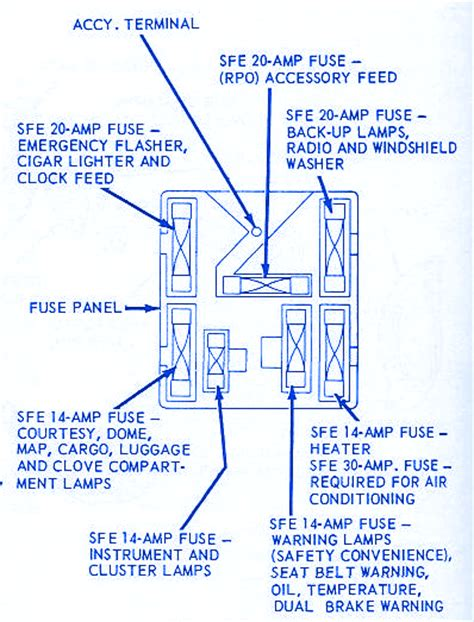 ford torino 1971 fuse box block circuit breaker diagram