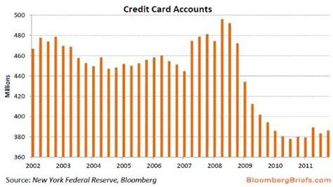Unused Gift Cards Statistics - statistics on unused gift cards dominos new smyrna