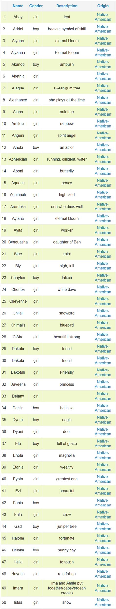 american names american names for boys and