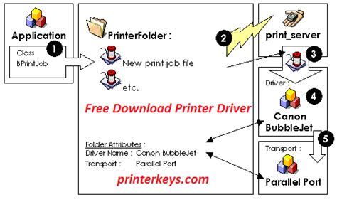 download software resetter epson stylus photo 1390 download epson photo 1390 driver resetter printer