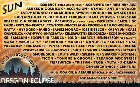 map of oregon eclipse festival sun stage oregon eclipse 2017oregon eclipse 2017