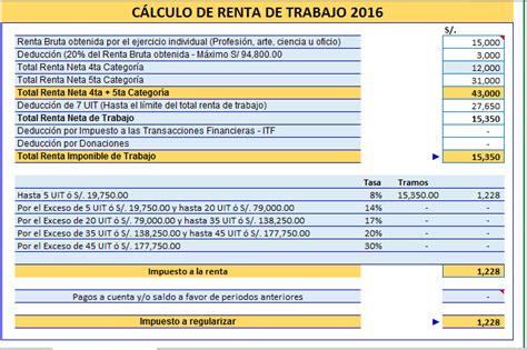 formulario renta 2016 rentas de trabajo 2016 renta anual 2016 noticiero contable
