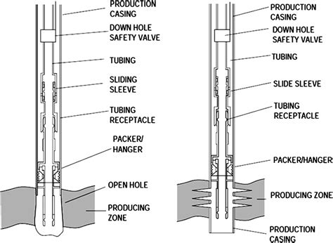 well completion diagram well casing diagram well get free image about wiring diagram