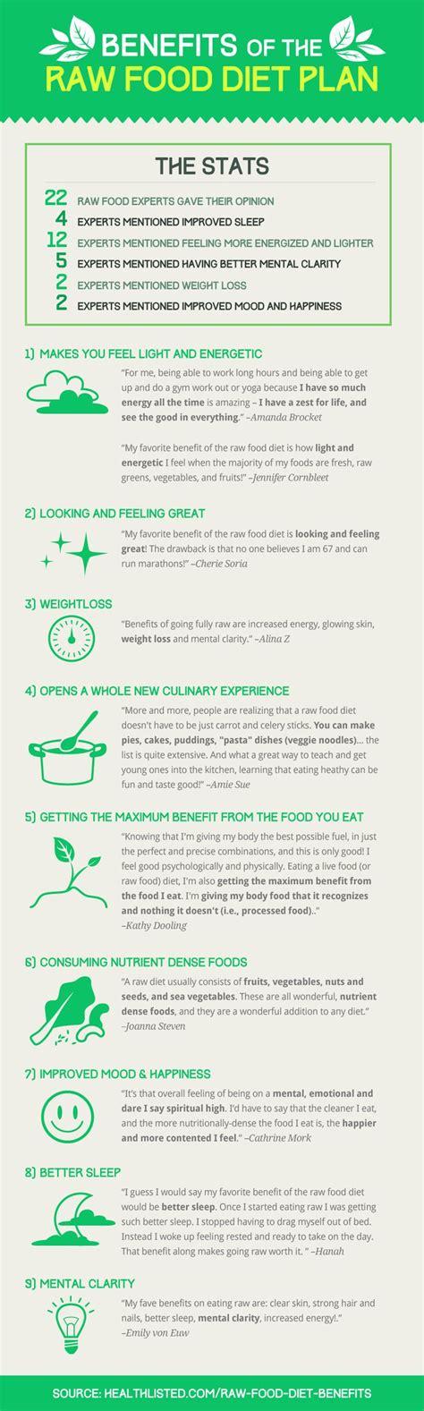 Spiritual Detox Diet Plan by Best 25 Food Diet Plan Ideas On Food