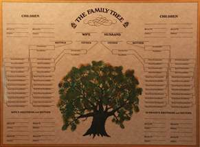 family tree certificate museum store american labor museum