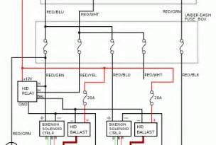2004 dodge ram 2500 headlight wiring diagram wedocable