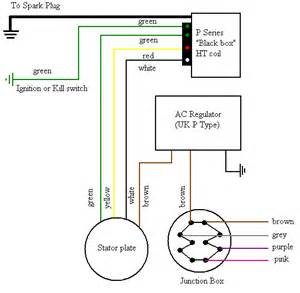50cc scooter stator wire diagram scooter free printable wiring diagrams