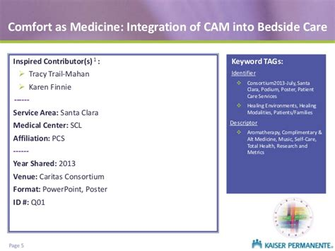 Comfort Medicine by Comfort As Medicine Integration Of Into Bedside Care