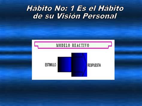 libro paleoart visions of 97 los 7 h 225 bitos de la gente altamente efectiva an 225 lisis monografias com