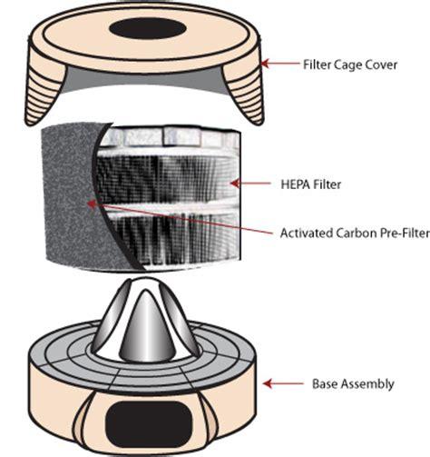 honeywell  hepa air purifier enviracaire