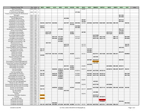 business expenses spreadsheet template account spreadsheet templates spreadsheet templates for