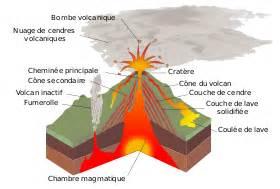 bombe volcanique wikip 233 dia
