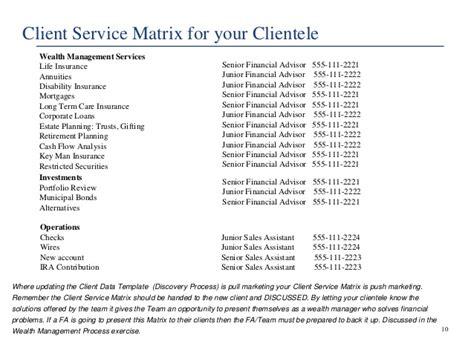Building A Financial Advisor S Service Matrix Client Financial Review Template