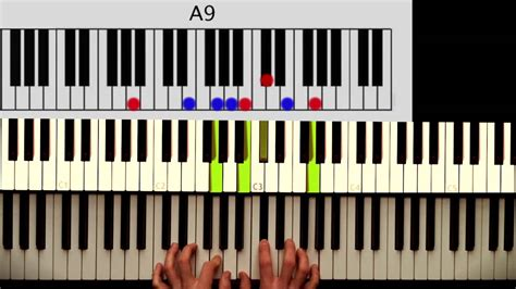 tutorial piano you and i how to play ray charles what i d say original piano