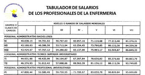 sueldo de los enfermeros 2017 la enfermer 237 a venezolana salario sueldo base de los