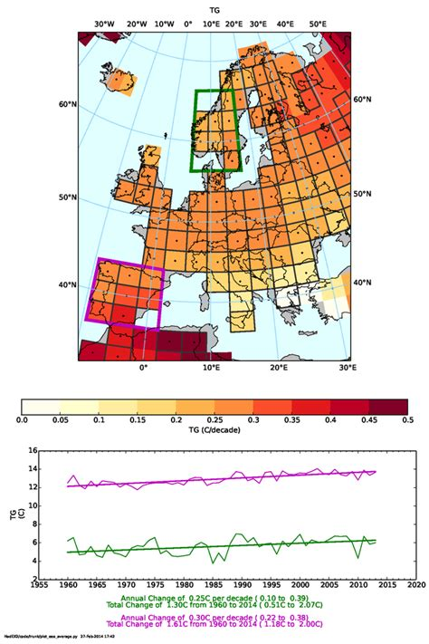 latest trends in europe global and european temperature european environment agency