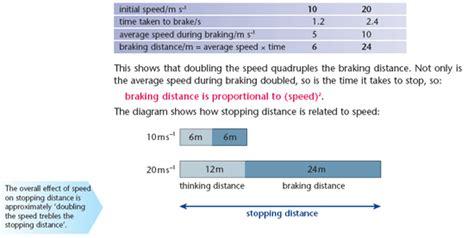 how to calculate dynamic braking resistor calculator accelerates braking for drive 28 images braking system automobile braking