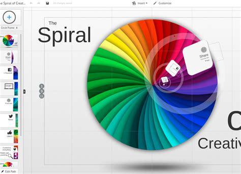 how to change template on prezi the spiral of creativity preziland