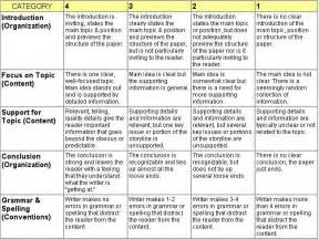history rubric template wiliam advises forget the rubric use work sles