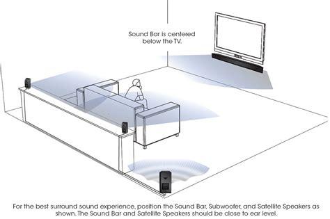 sound bar behind couch vizio s3851w sound bar review
