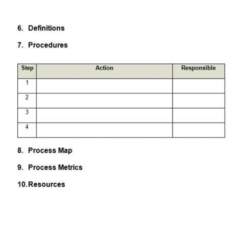 simple process document template sop template