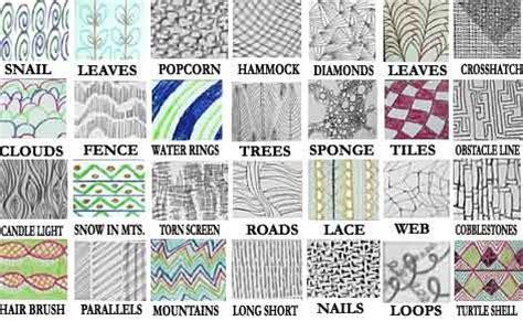 kinds of pattern in art mhsartgallerymac texture