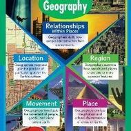 themes of geography packet five themes of geography tutorial sophia learning