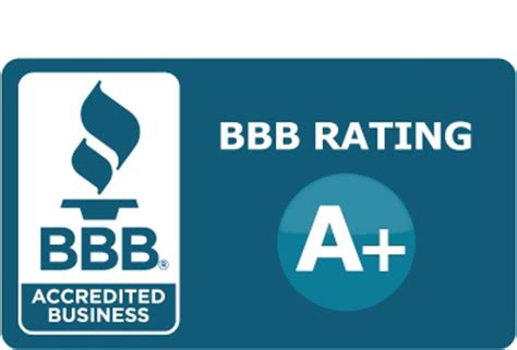 Bed Bath And Beyond Dog Bed Bbb A Rating