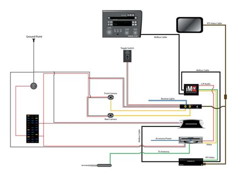 volvo rti wiring diagram wiring diagram