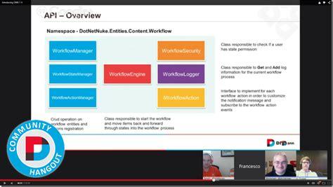 dnn workflow dnn hangout february 2015 discussing the dnn 7 4 release