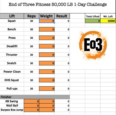 30 day bench press challenge end of three fitness 50 000lb 1 day challenge