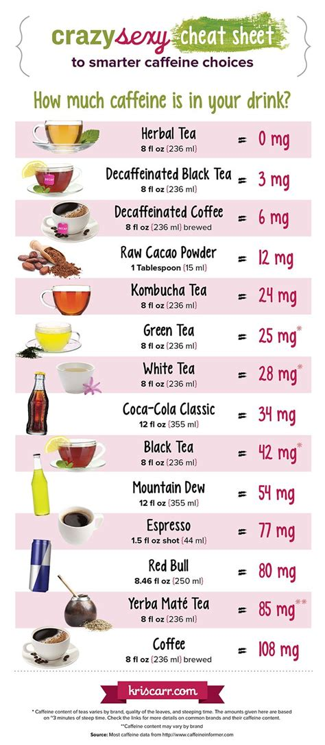 Caffeine Detox Panic Attacks by 84 Best Addiction Images On Anxiety