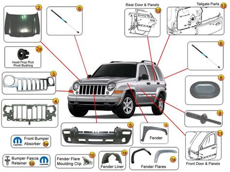 2007 Jeep Liberty Parts Carrosserie Kj 2002 2007 Kk 2008 2012
