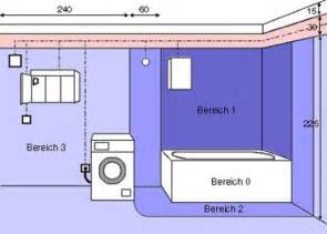 schutzbereich dusche elektrische schutzbereiche im bad bad und sanit 228 r e
